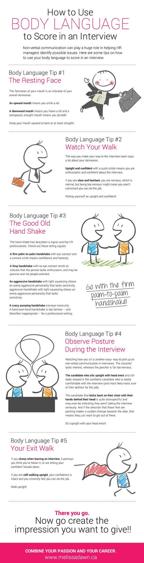 Θετική γλώσσα σώματος για dating